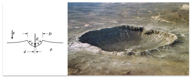 crater design experiment Abstractthe second meteor crater experiment a study of downslope windstorm-type flows in arizona's meteor crater field experiment design.