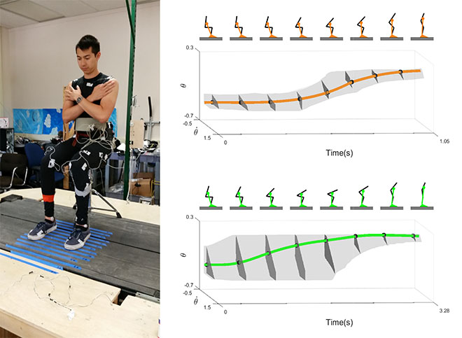 Vasudevan's approach uses motion capture data of a participant (left) to